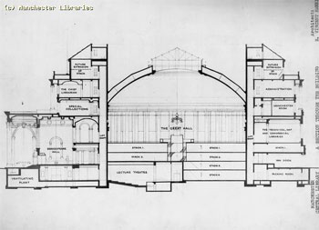 Section through Central Library