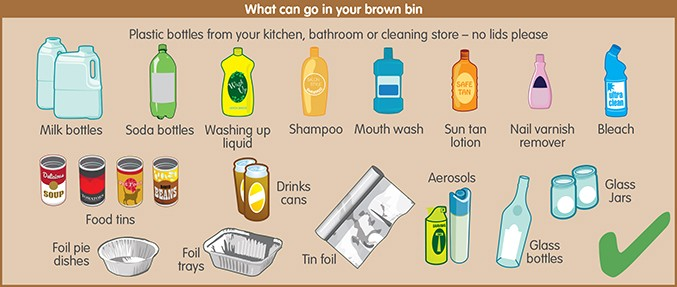 Things that can go in your brown recycling bin